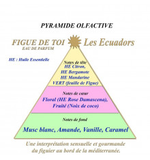 les ecuadors-Eau de parfum- Figue de Toi-bijoux totem.