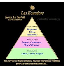 les ecuadors-sous le soleil-eau de parfum-100ml-bijoux totem.